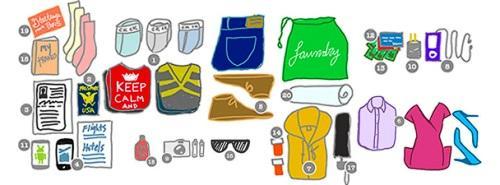 objetos-que-mas-olvidamos-maleta